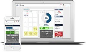 オファーボックス/OfferBox 登録方法と事前準備について
