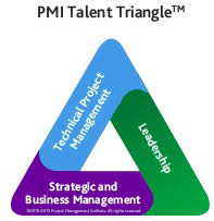 The PMI Talent TriangleTM Your Angle on Success as of 2015.11.26